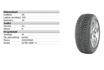Anvelopa GOODYEAR EFFICIENT GRIP 205/65/R15 VARA