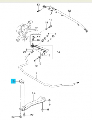 Bucse Bara Stabilizatoare