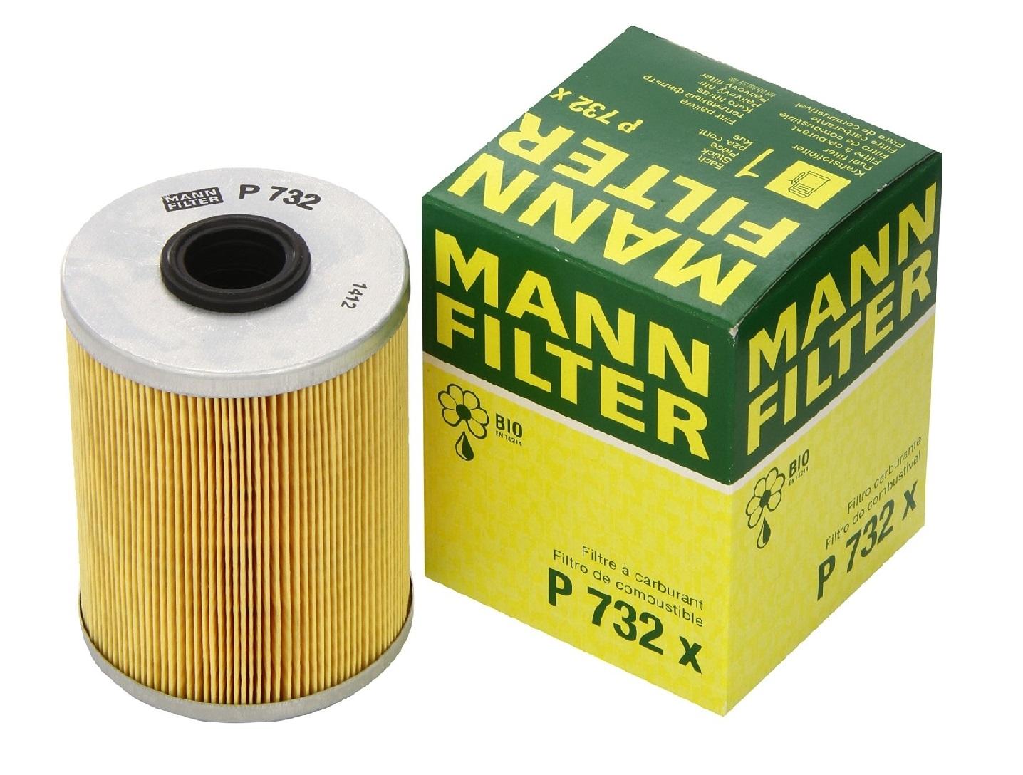 Filtru motorina Opel Astra H Z17DTH producator MANN
